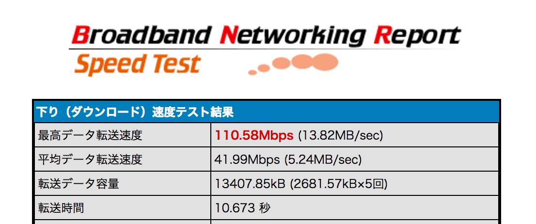 internet-speed